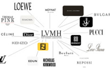 LVMH Gets Deeper In Luxury Hotel Segment With $3.2 Billion Acquisition Of Belmond